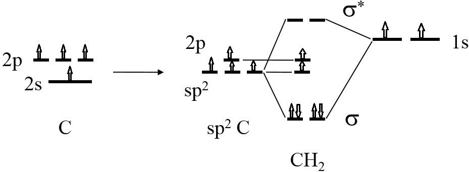 diagram for hydrogen