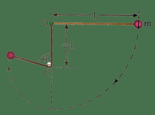 Pid Temperature Controller Schematic Diagram PID
