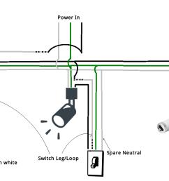 power in switch power in light [ 1248 x 717 Pixel ]