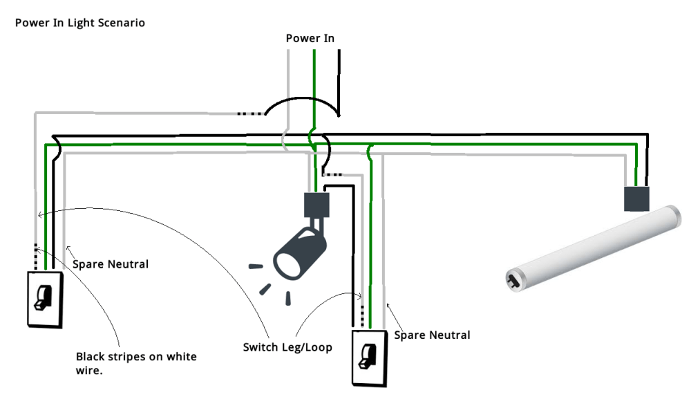 medium resolution of power in switch power in light