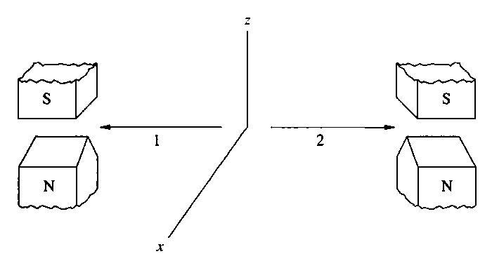 Quantum entanglement of spin along multiple orthogonal