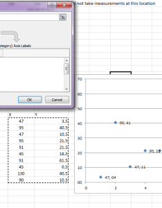 Scatter plot also excel incorrect due to wrong format values stack overflow rh stackoverflow