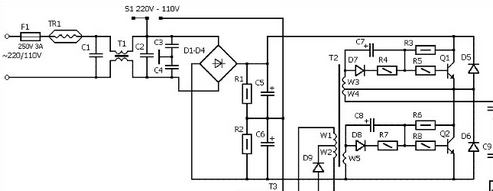 What is the failure mode for a power supply being