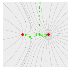 What Do The Lines Represent In An Electric Field Diagram Bass Wiring Electromagnetism Why Line Asymptotes