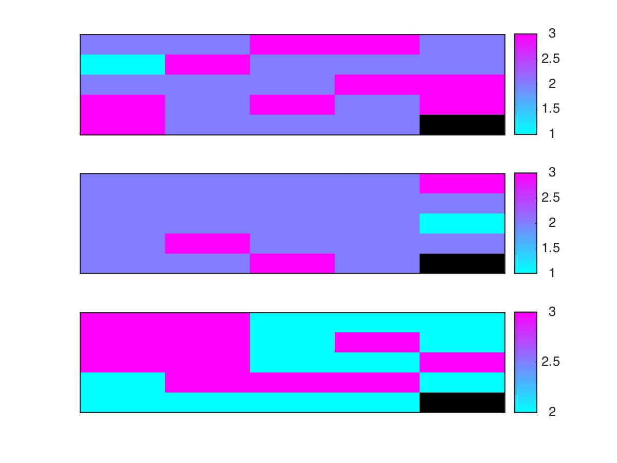 Same Colormap Subplot - Idee per la decorazione di interni - coremc us