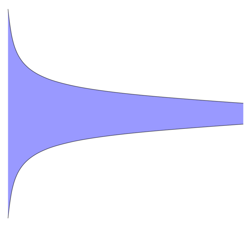 Filling Area Between Two Bezier Curves With Tikz