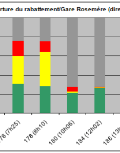 stacked columns python matplotlib plot time histogram also area in with dates on  rh stackoverflow