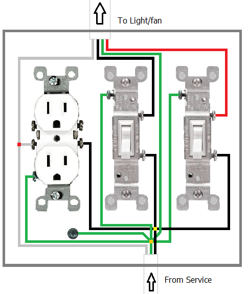 wiring diagram outlet to switch light quad receptacle what is the proper way wire a fan enter image description here