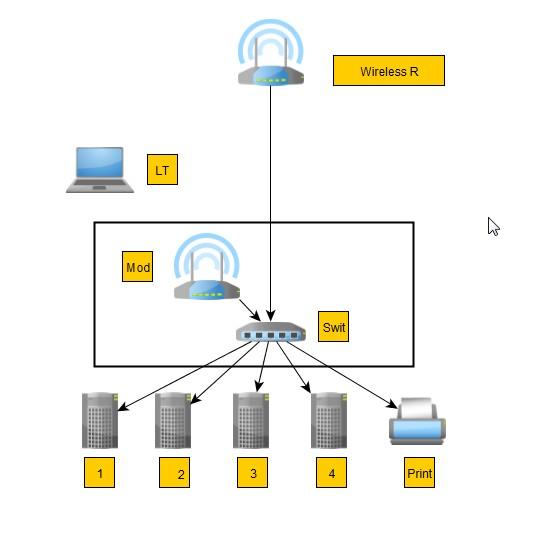 uverse gateway wiring diagram volkswagen u verse options toyskids co centurylink modem router cable behind 3801hgv 2wire