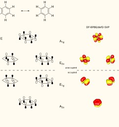 pi orbitals of benzene [ 2500 x 2500 Pixel ]