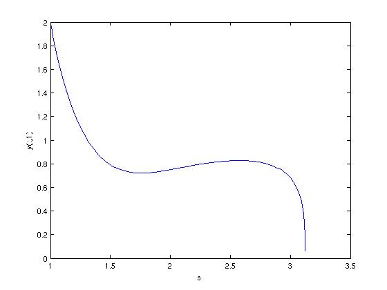 how to solve a system of Ordinary Differential Equations