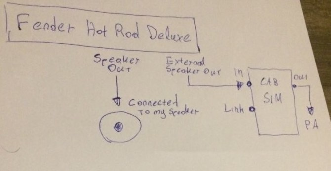 fender hot rod deluxe connected to speaker simulator diagram