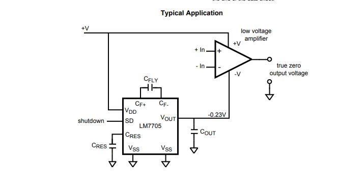 Current sense amplifier + op-amp buffer + ADC: Measuring