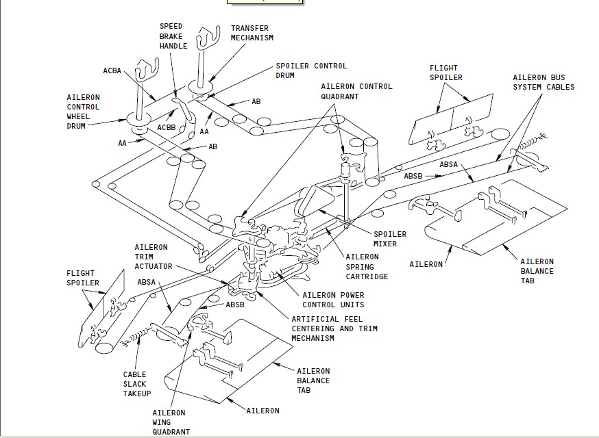 Wiring Diagram For A Cessna