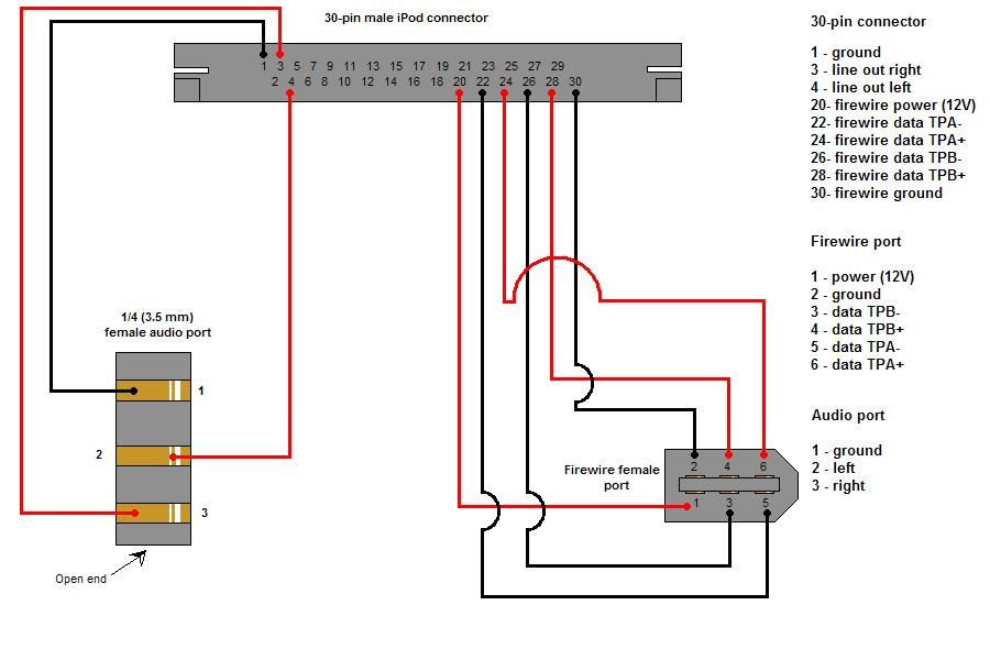 iphone 4 30 pin connector wiring diagram