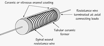 Role of Resistor in circuits mainly in analog electronic