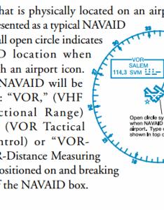 Enter image description here also aeronautical charts vortac symbol over kmot airport is the small rh aviationackexchange