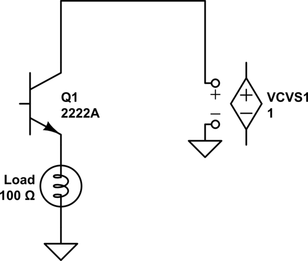Why shouldn't you use the emitter of a BJT NPN Transistor