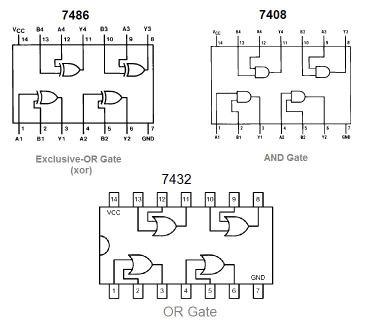 How can output from a single logic gate/DIP switch supply
