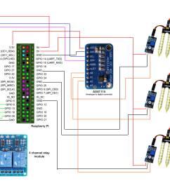 wiring diagram [ 4961 x 3508 Pixel ]