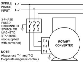 Load Center Wiring Diagram For Service Homeline 100 Amp