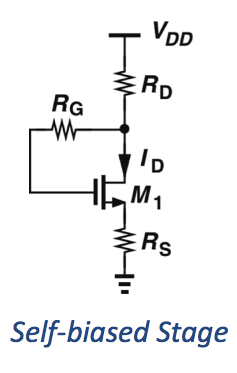 What is the purpose of a resistor to self bias a MOSFET
