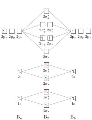 chemistry  Boron molecular orbital diagram  TeX  LaTeX