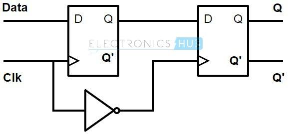 master slave d flip flop logic diagram