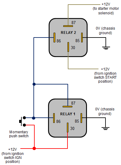 bosch 4 pin relay wiring diagram toyota soarer 1jz subaru - the poor man's start interrupt switch -- non-obvious way to disable starting motor ...