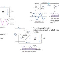 enter image description here the bridge rectifier produces a full wave rectification  [ 1105 x 730 Pixel ]
