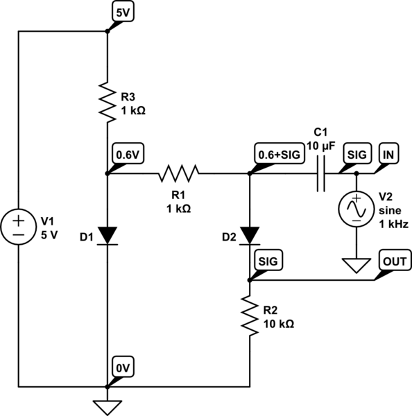 Compensating the forward voltage drop of a diode signal