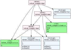 scripting  JavaScript code to Class Diagram  Stack Overflow