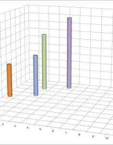 cylinder chart also xyz in excel super user rh superuser