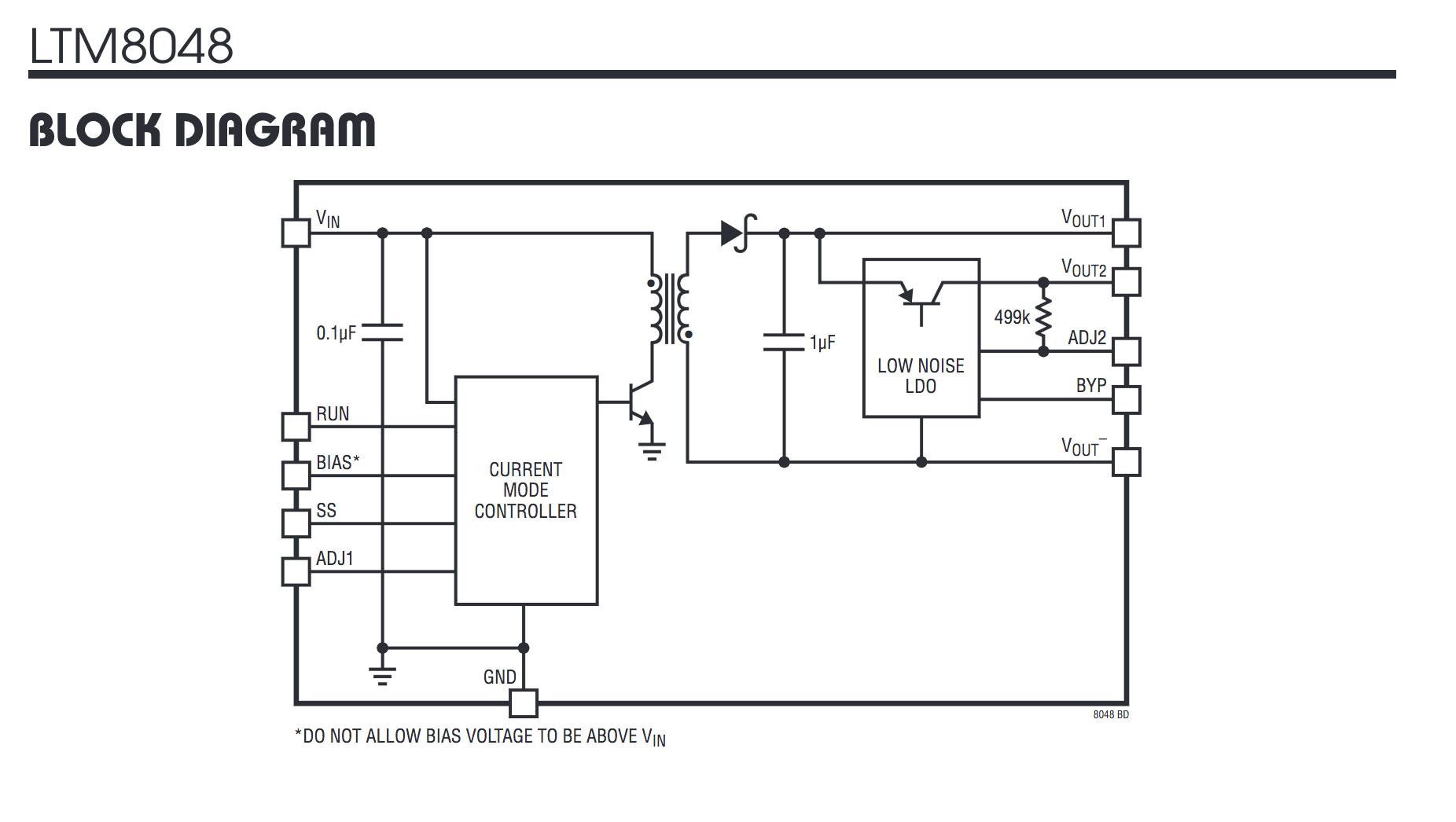 block diagram linear dc power supply