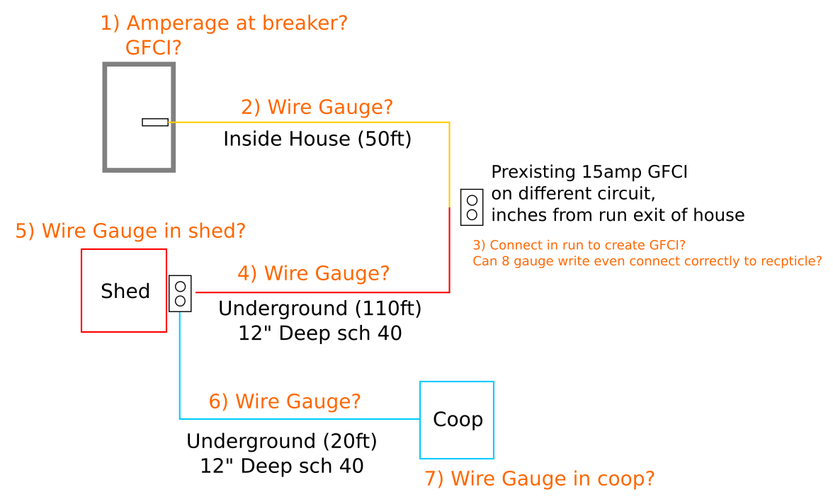 hight resolution of i ve made a diagram of what i ve got to work with i could move the gfci at the exit of the house onto this circuit and use that to my advantage