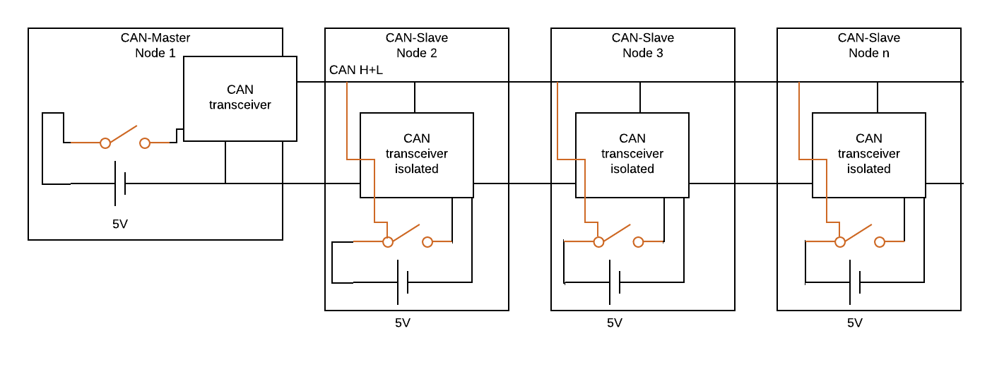 Switch / Power On Nodes When CAN Bus Is Powered Up