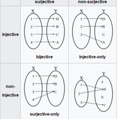 Venn Diagram On Microsoft Word Types Of Feathers How To Do Set Diagrams Not See Image For An Example Enter Description Here