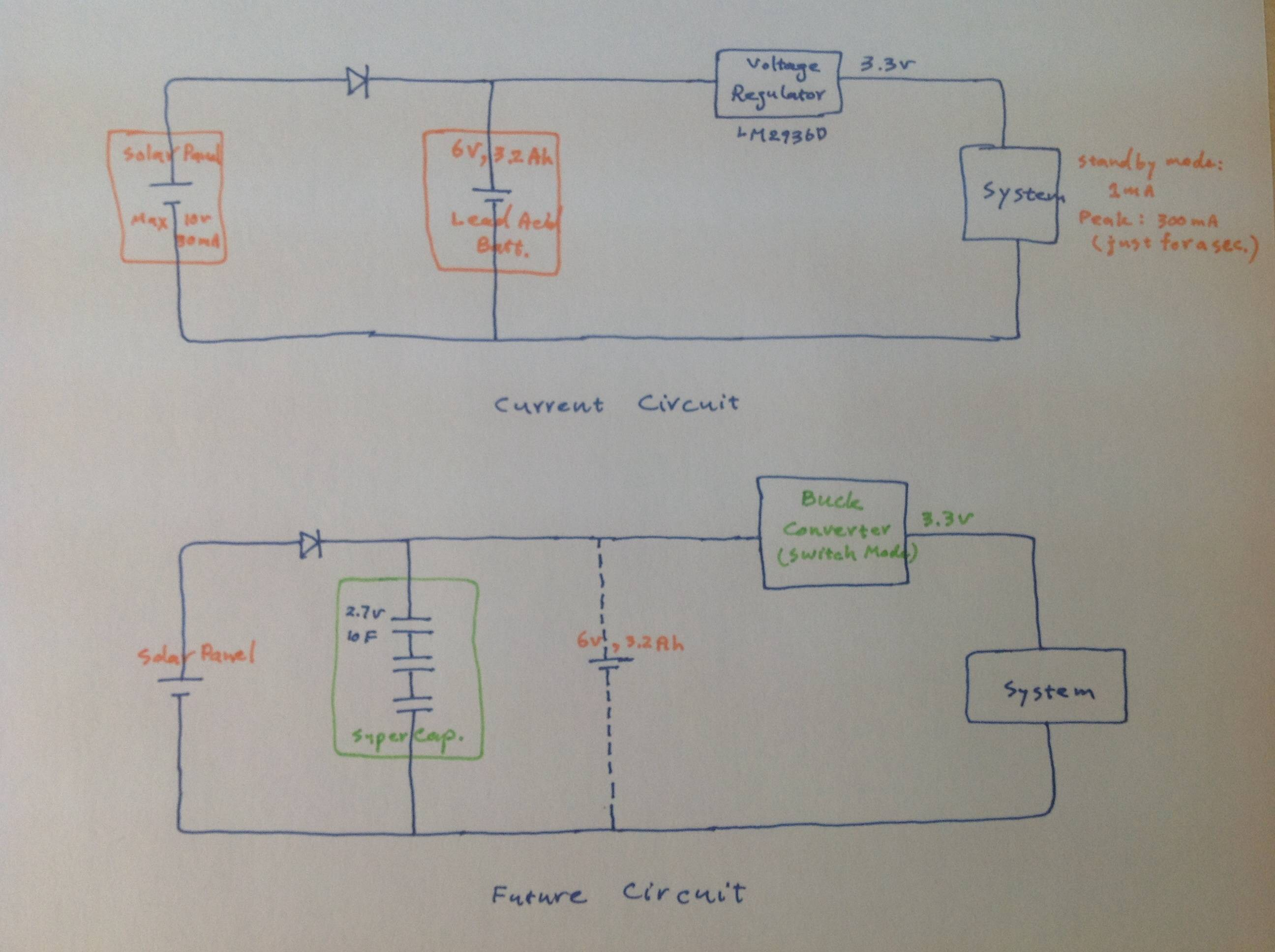 circuit diagram of solar power system what is a cycle batteries how can i modify the charging with source and storage device