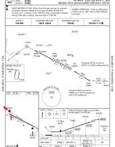 Bcb approach plate also airport does anyone know what this chart symbol is rh aviationackexchange