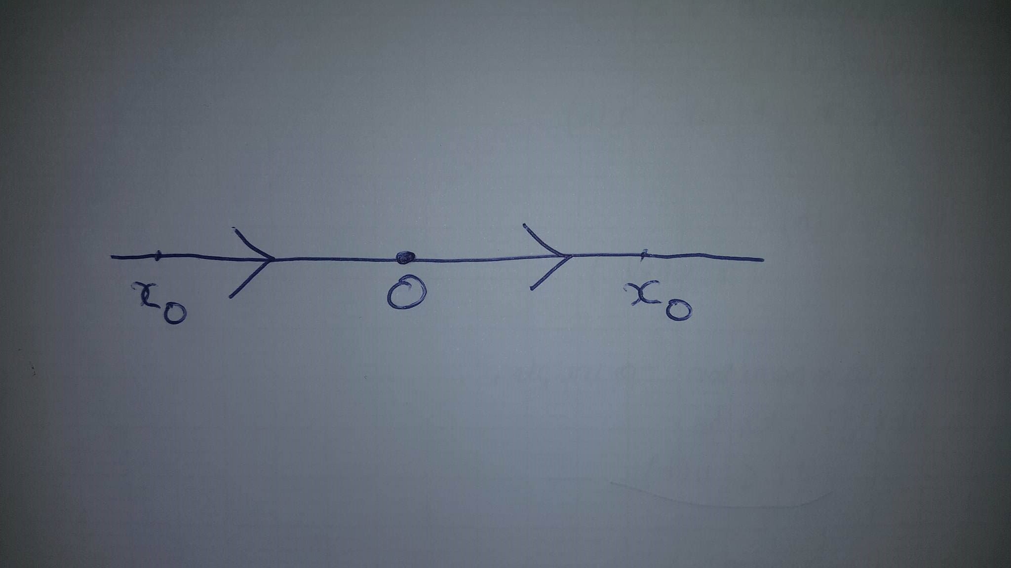 how to draw a phase diagram 2000 toyota celica radio wiring diagrams this picture portrait in