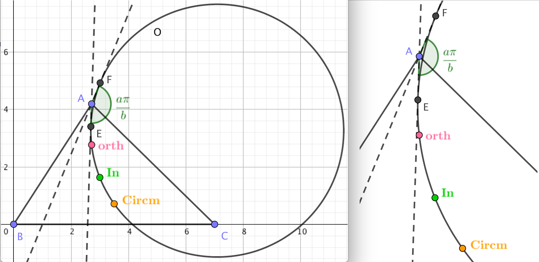 Euclidean geometry problem with difficult circle