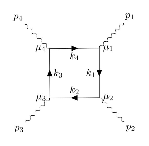 slope orientation diagram yamaha grizzly carburetor of lines in feynman diagrams using tikz package tex original fermions don t cross
