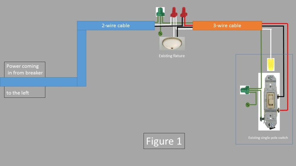 medium resolution of electrical is this an appropriate way to add a single pole switch 3 way wiring diagram single pole switch to an existing a