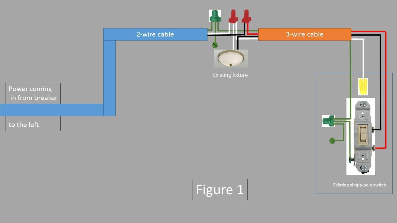 hight resolution of electrical is this an appropriate way to add a single pole switch 3 way wiring diagram single pole switch to an existing a