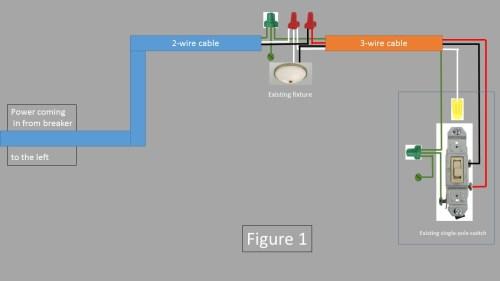 small resolution of electrical is this an appropriate way to add a single pole switch 3 way wiring diagram single pole switch to an existing a