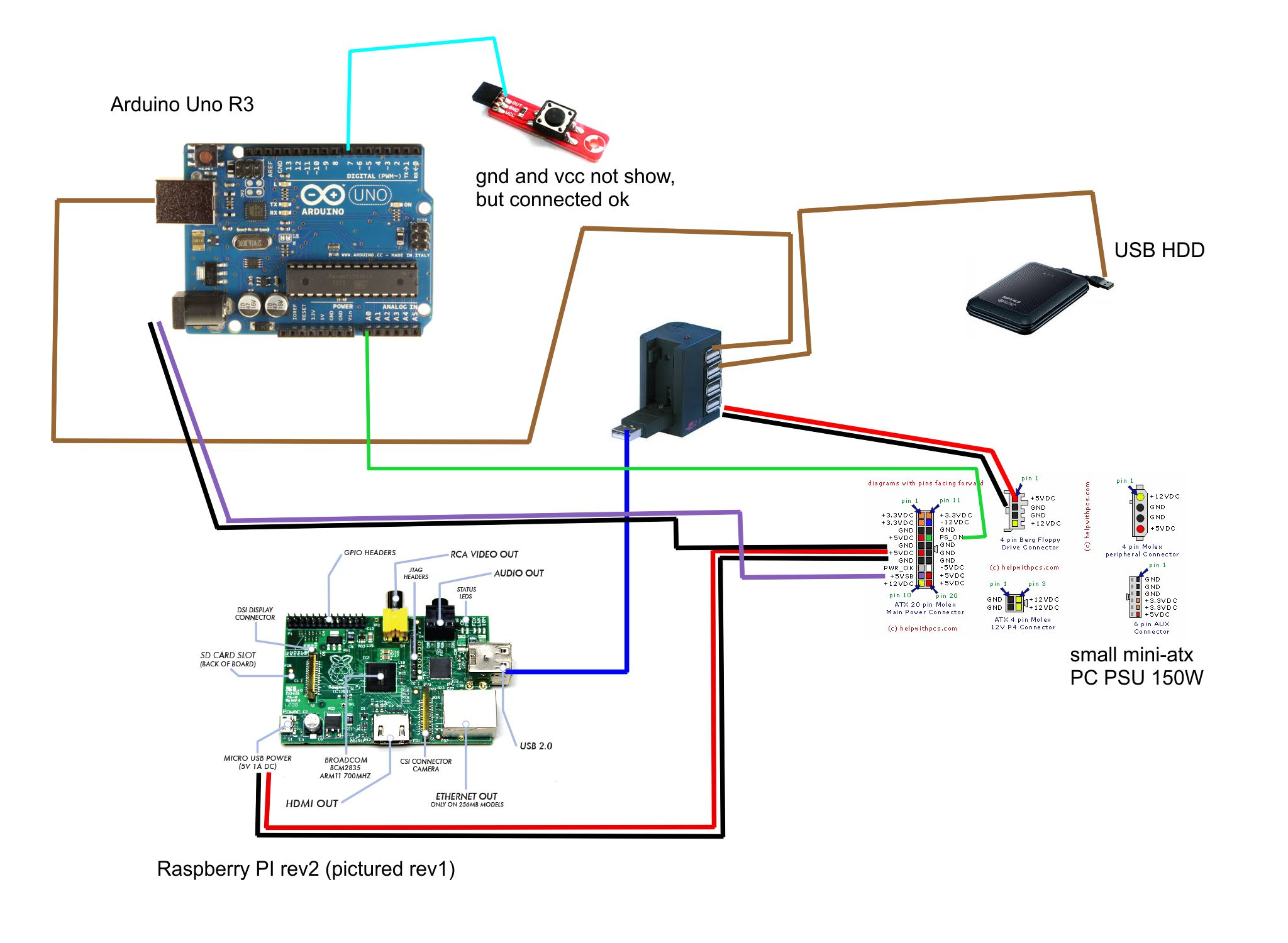 tattoo power supply wiring diagram 70cc quad bike how to connect together raspberry arduino