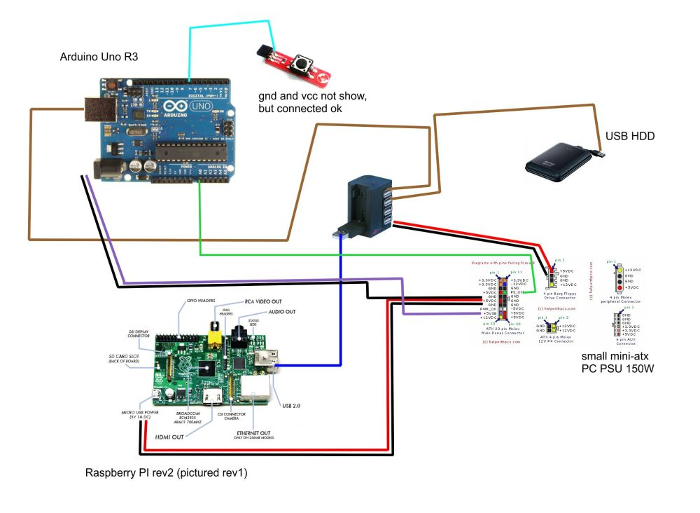 medium resolution of connection drawing