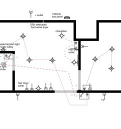 electrical bath and closet electric wiring what type of wire andelectricity wiring schematic for bathroom  [ 1024 x 768 Pixel ]