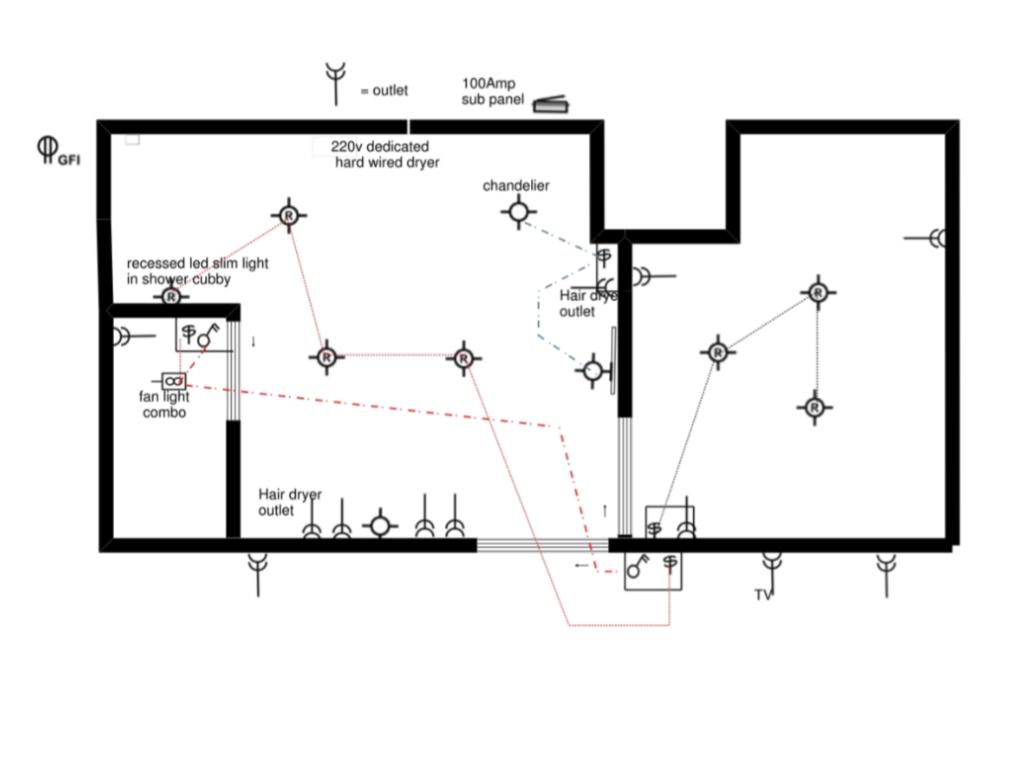 220v sub panel wiring diagram bmw x5 e53 electrical bath and closet electric what type of wire layout