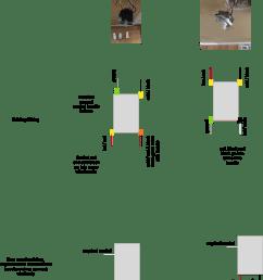 insteon 3 way switch wiring diagram circuit [ 970 x 1199 Pixel ]